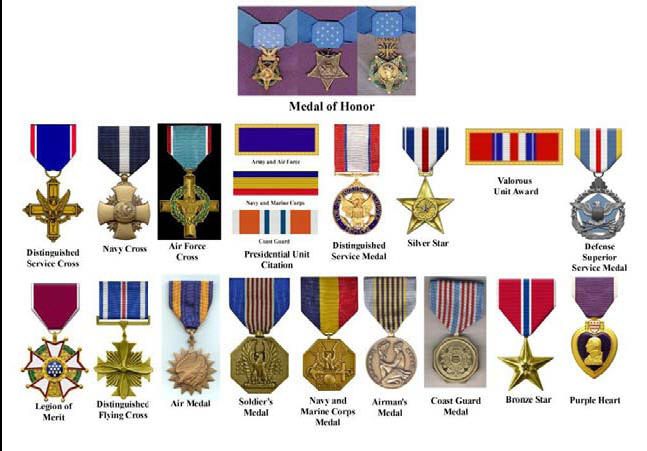 air force medals order of precedence